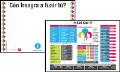 Lingua-App Showcards